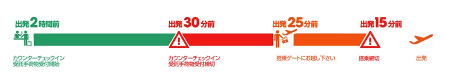 f:id:mimi_shiro:20190228001904p:plain