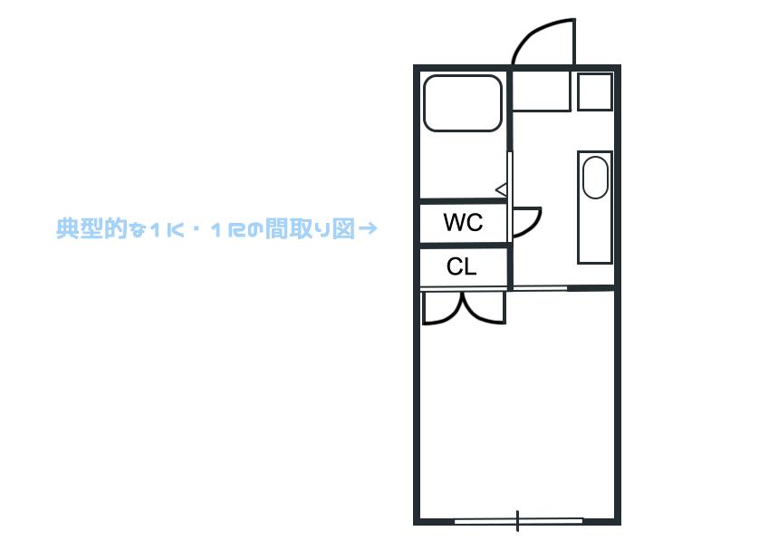 f:id:mimi_shiro:20190316140103p:plain
