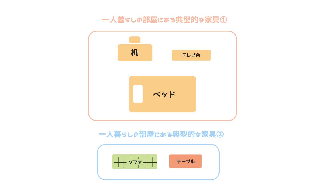 f:id:mimi_shiro:20190316140248p:plain