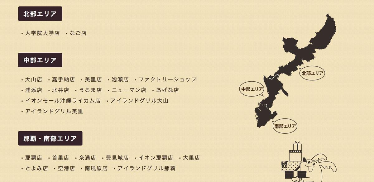 f:id:mimi_shiro:20190501234437p:plain